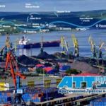 Многопрофильный транспортно-логистический сервис в арктической зоне России.