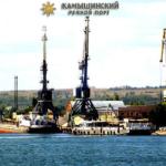 Перевалка зерновых культур (Камышинский речной порт)