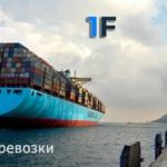 Международные перевозки из Китая в Россию и страны СНГ.