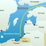 Паромная линия Усть-Луга - Балтийск.